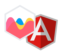 Integrating : Angular + Angular Material + Chart js by